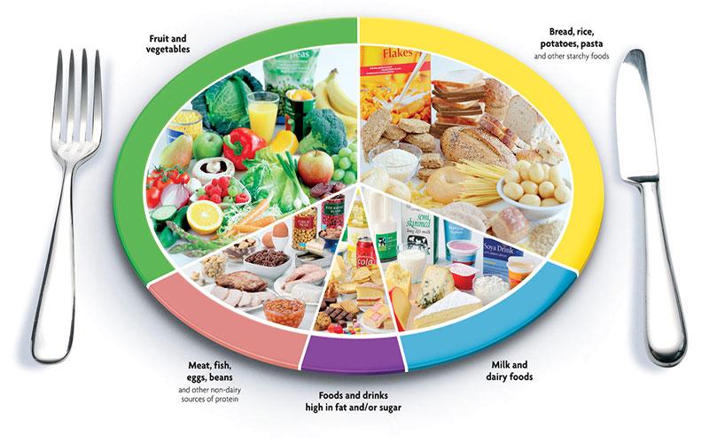 Diet & Diabetes