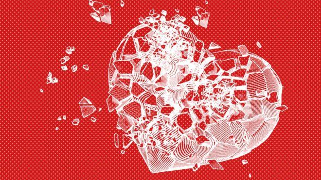 Brain clue